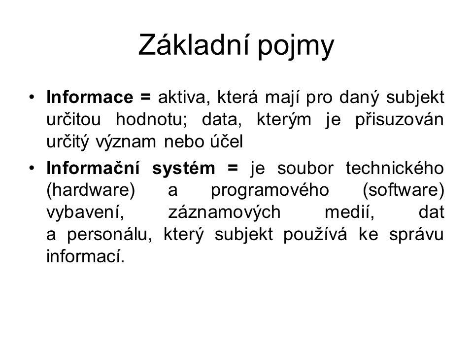Základní pojmy Informace = aktiva, která mají pro daný subjekt určitou hodnotu; data, kterým je přisuzován určitý význam nebo účel Informační systém =