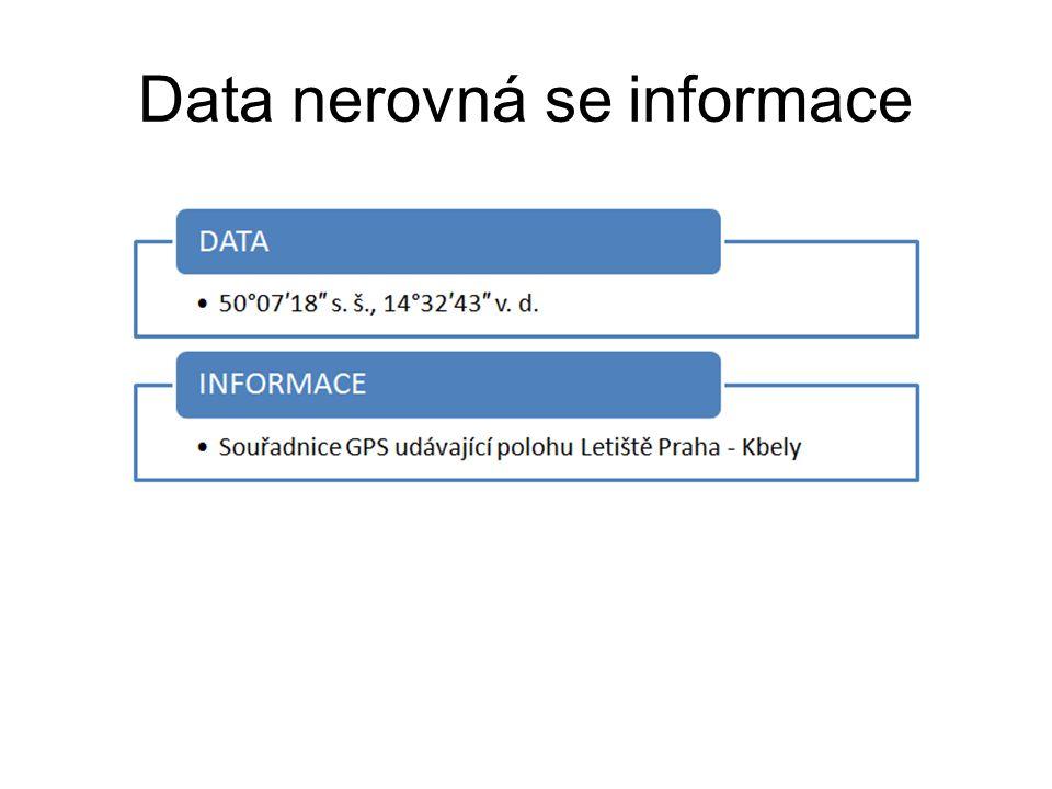 Data nerovná se informace