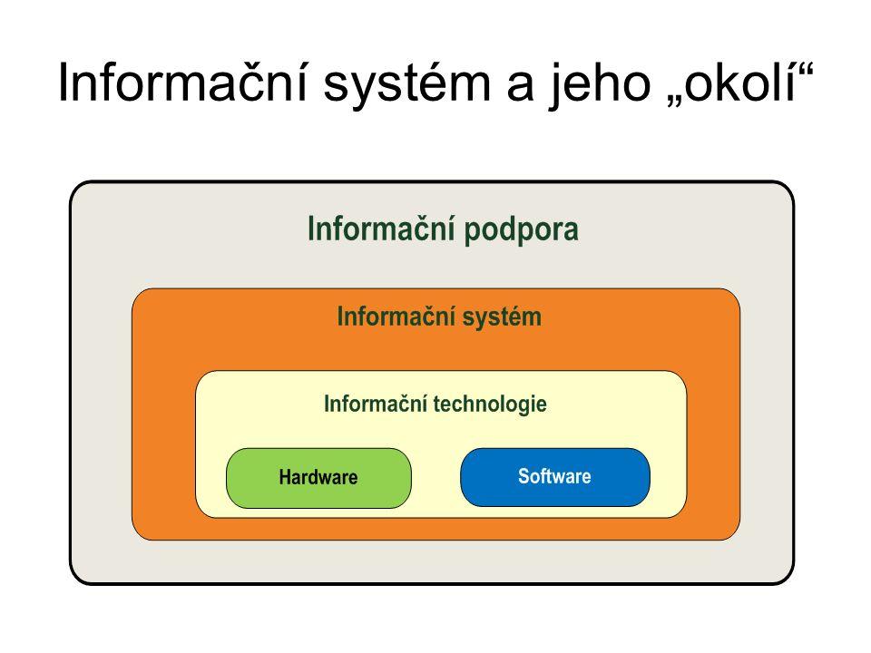 """Informační systém a jeho """"okolí"""""""