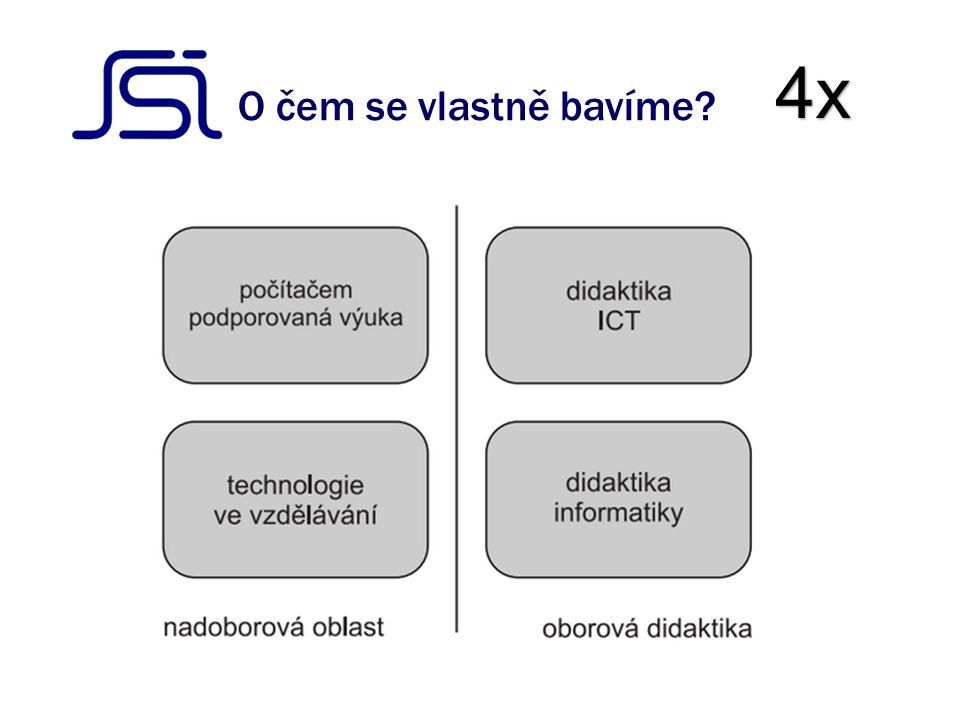 ICT, digitální nástroje, … 255x