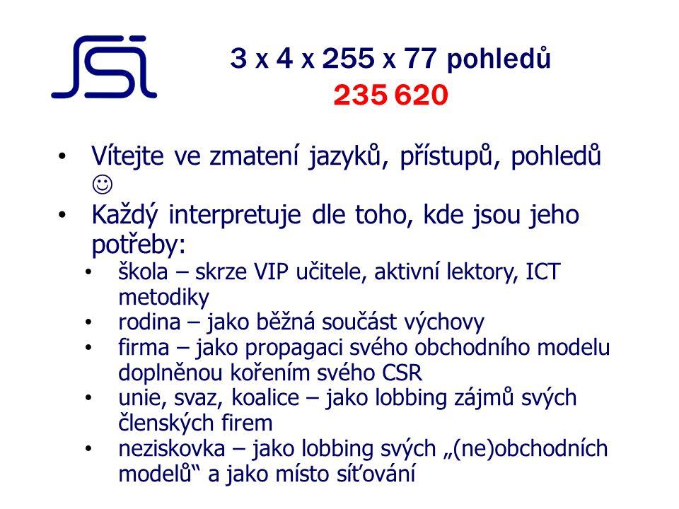 """Přesto, otázky … Existuje v ČR firemní CSR digitální program pro školství s jasnou """"neziskovou složkou ."""