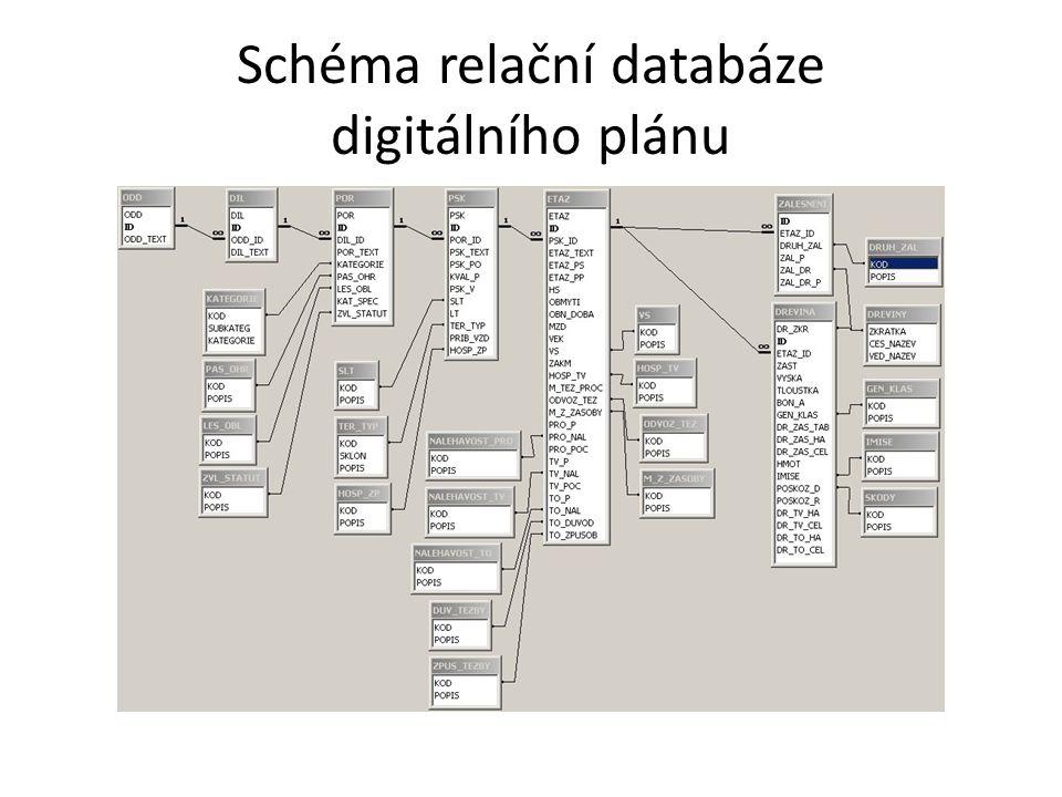 Schéma relační databáze digitálního plánu