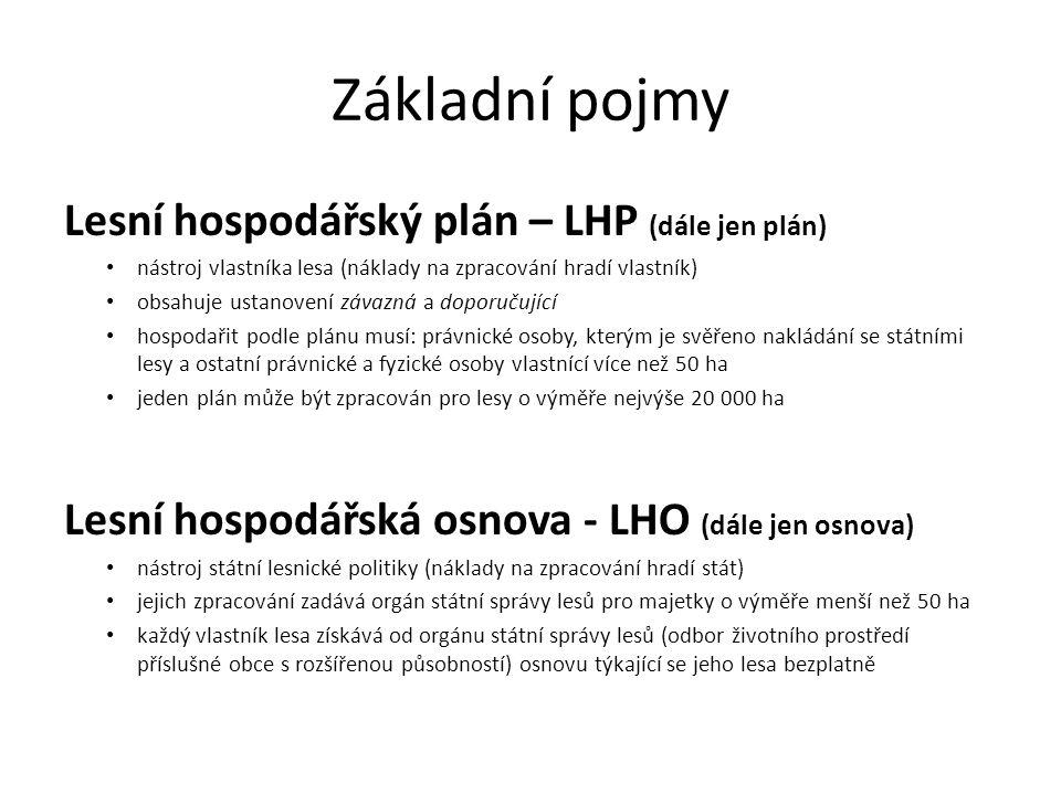 Základní pojmy Lesní hospodářský plán – LHP (dále jen plán) nástroj vlastníka lesa (náklady na zpracování hradí vlastník) obsahuje ustanovení závazná
