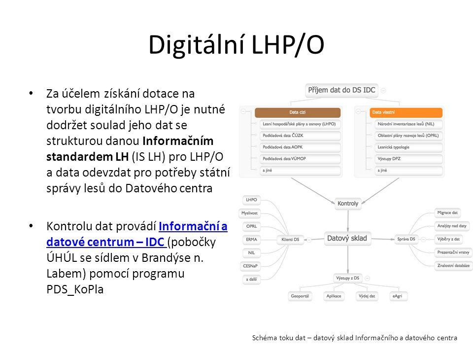 Digitální LHP/O Za účelem získání dotace na tvorbu digitálního LHP/O je nutné dodržet soulad jeho dat se strukturou danou Informačním standardem LH (IS LH) pro LHP/O a data odevzdat pro potřeby státní správy lesů do Datového centra Kontrolu dat provádí Informační a datové centrum – IDC (pobočky ÚHÚL se sídlem v Brandýse n.