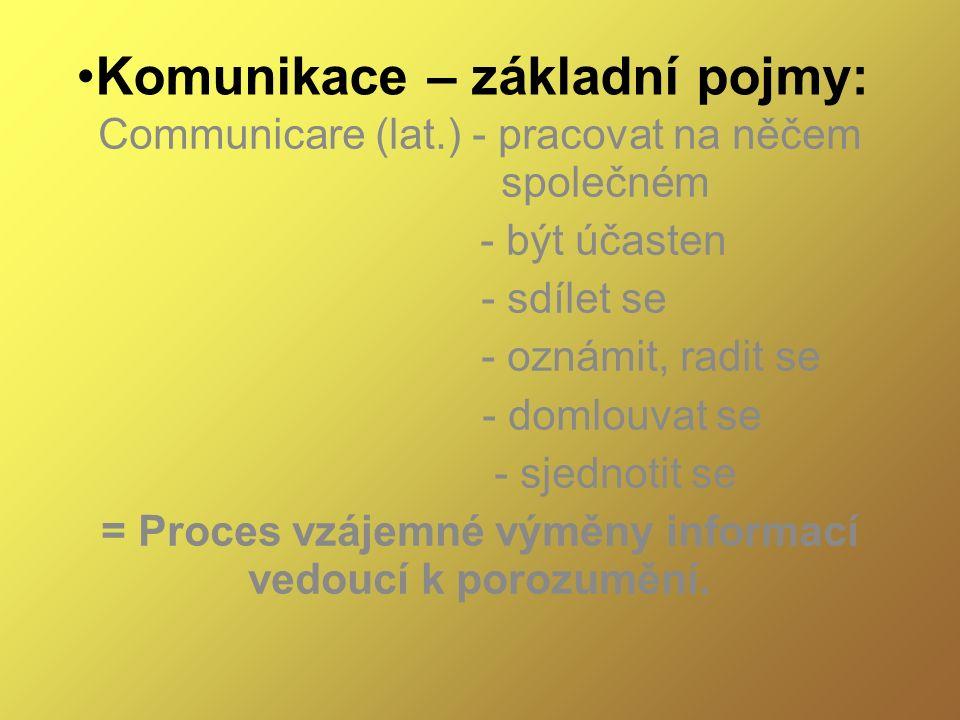 Komunikace – základní pojmy: Communicare (lat.) - pracovat na něčem společném - být účasten - sdílet se - oznámit, radit se - domlouvat se - sjednotit se = Proces vzájemné výměny informací vedoucí k porozumění.