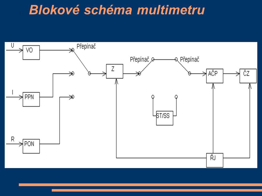 ● Bloky ke změně rozsahu VD - Vstupní dělička Z - Zesilovač ● Měřící bloky AČP - Analogově číslicový převodník ŘJ - Řídicí jednotka ČZ - Číslicové zobrazení Bez dalších bloků by se jednalo o stejnosměrný voltmetr, proto jsou multimetry vybavovány dalšími bloky: PPN - Převodník proudu na napětí PON - Převodník odporu na napětí ST/SS - Převodník střídavého signálu na stejnosměrný Interface - blok, který zajišťuje komunikaci s počítačem
