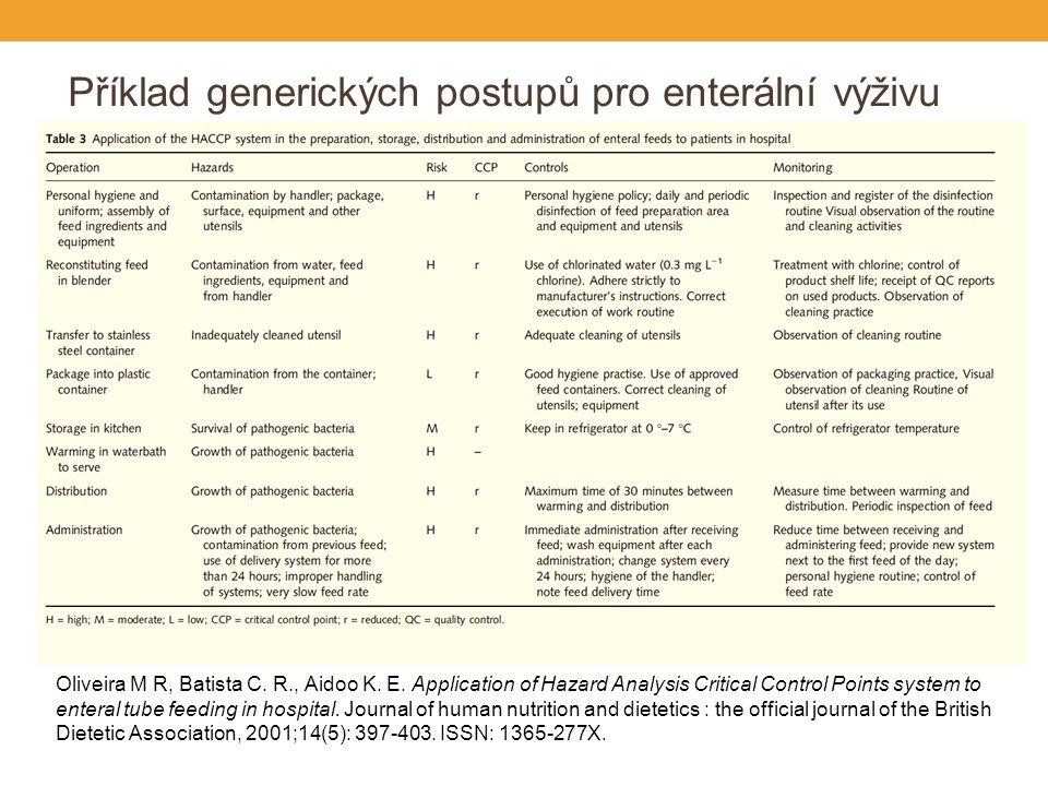 Příklad generických postupů pro enterální výživu Oliveira M R, Batista C.