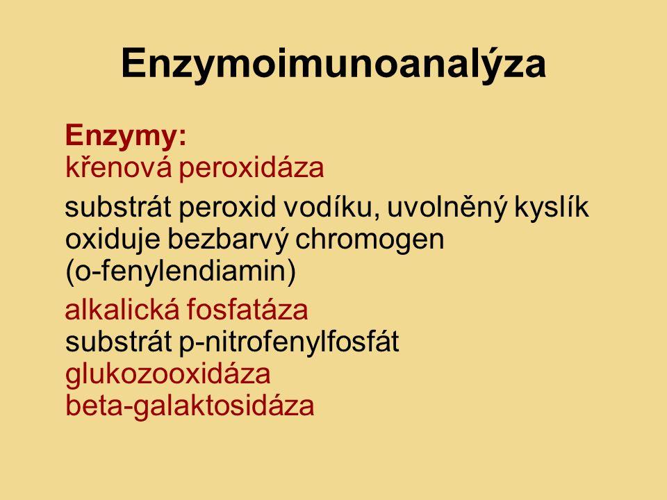Enzymoimunoanalýza Enzymy: křenová peroxidáza substrát peroxid vodíku, uvolněný kyslík oxiduje bezbarvý chromogen (o-fenylendiamin) alkalická fosfatáza substrát p-nitrofenylfosfát glukozooxidáza beta-galaktosidáza
