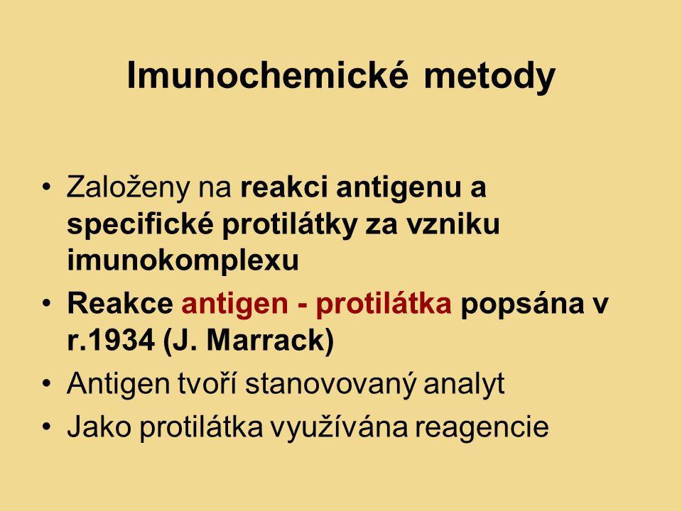 Imunochemické metody Založeny na reakci antigenu a specifické protilátky za vzniku imunokomplexu Reakce antigen - protilátka popsána v r.1934 (J.