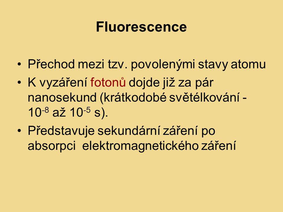 Fluorescence Přechod mezi tzv.
