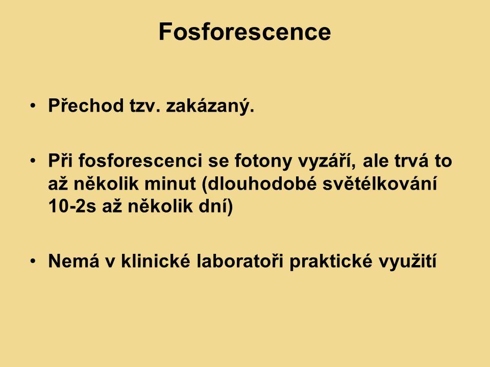 Fosforescence Přechod tzv. zakázaný.