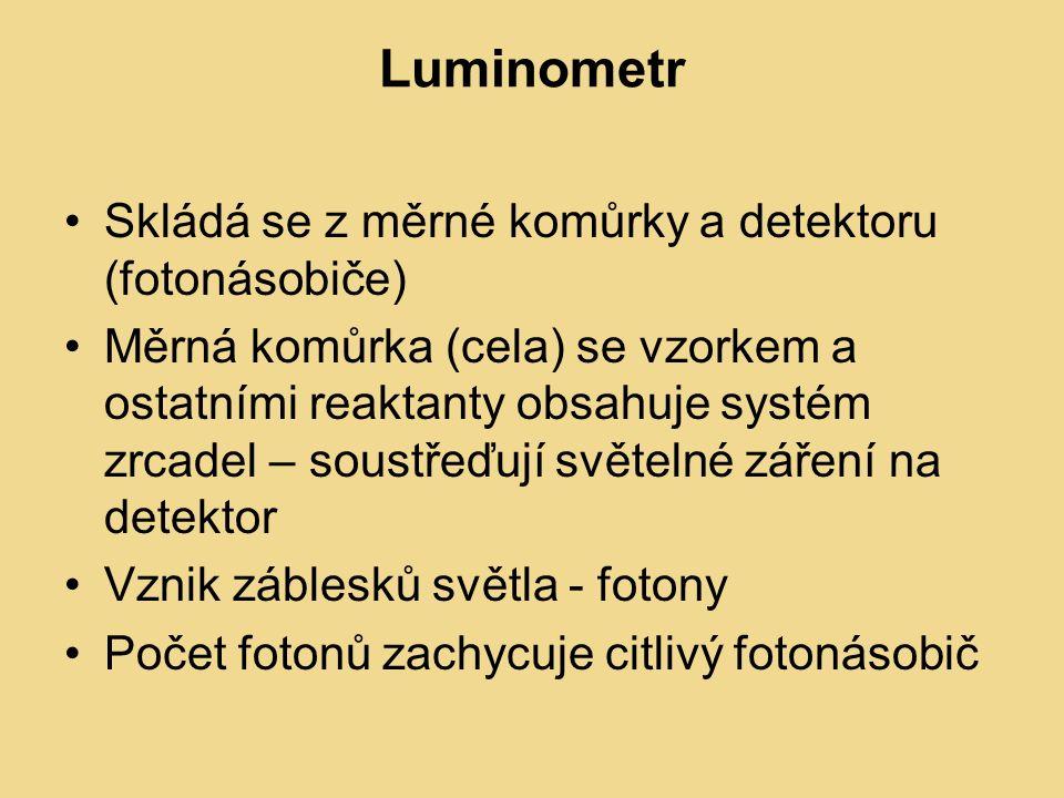 Luminometr Skládá se z měrné komůrky a detektoru (fotonásobiče) Měrná komůrka (cela) se vzorkem a ostatními reaktanty obsahuje systém zrcadel – soustřeďují světelné záření na detektor Vznik záblesků světla - fotony Počet fotonů zachycuje citlivý fotonásobič