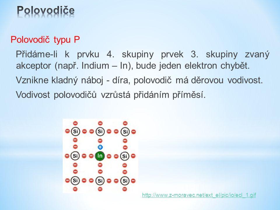 Polovodič typu P Přidáme-li k prvku 4. skupiny prvek 3.