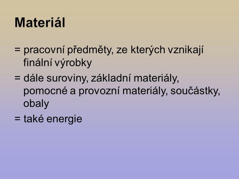 = pracovní předměty, ze kterých vznikají finální výrobky = dále suroviny, základní materiály, pomocné a provozní materiály, součástky, obaly = také energie