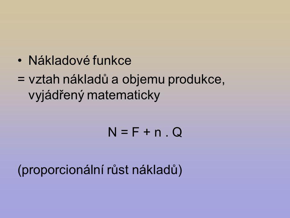 Nákladové funkce = vztah nákladů a objemu produkce, vyjádřený matematicky N = F + n.