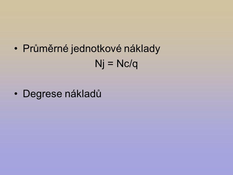 Průměrné jednotkové náklady Nj = Nc/q Degrese nákladů
