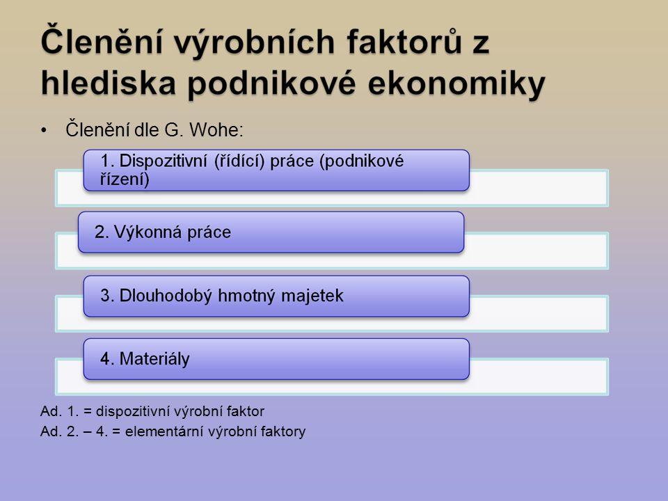 Členění dle G. Wohe: Ad. 1. = dispozitivní výrobní faktor Ad. 2. – 4. = elementární výrobní faktory