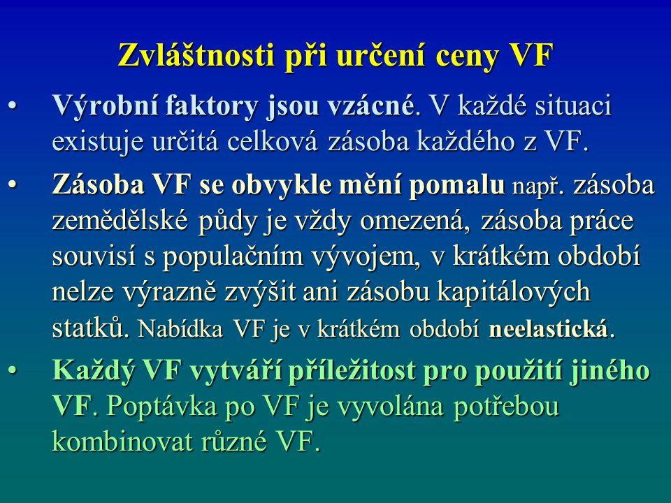 Zvláštnosti při určení ceny VF Výrobní faktory jsou vzácné. V každé situaci existuje určitá celková zásoba každého z VF.Výrobní faktory jsou vzácné. V