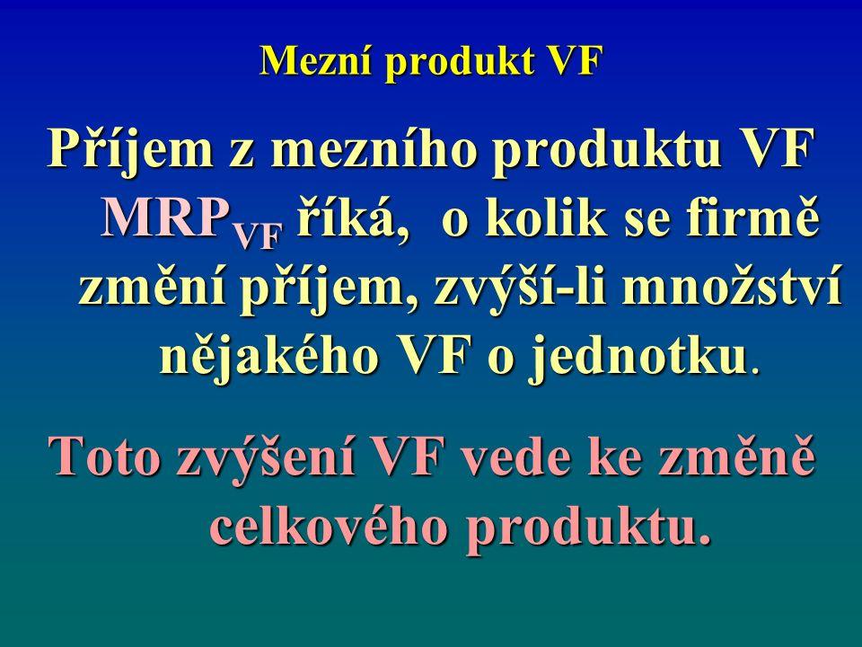 Mezní produkt VF Příjem z mezního produktu VF MRP VF říká, o kolik se firmě změní příjem, zvýší-li množství nějakého VF o jednotku. Toto zvýšení VF ve