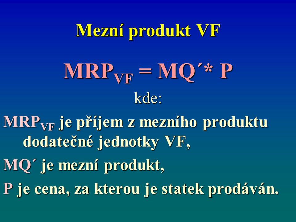 Mezní produkt VF MRP VF = MQ´* P kde: MRP VF je příjem z mezního produktu dodatečné jednotky VF, MQ´ je mezní produkt, P je cena, za kterou je statek prodáván.