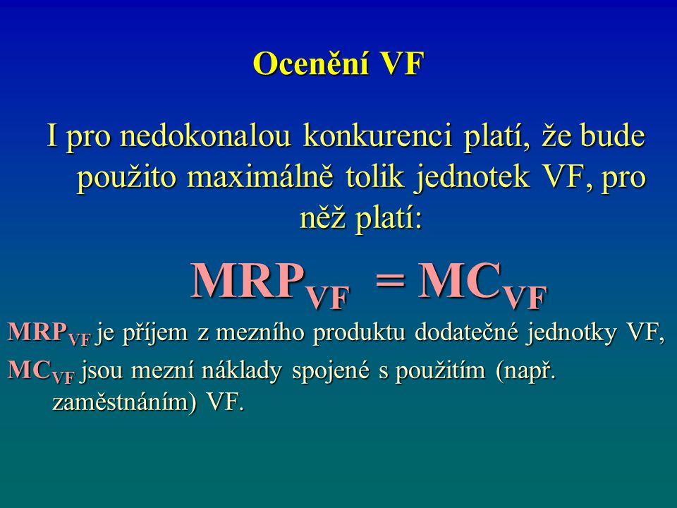 Ocenění VF I pro nedokonalou konkurenci platí, že bude použito maximálně tolik jednotek VF, pro něž platí: I pro nedokonalou konkurenci platí, že bude použito maximálně tolik jednotek VF, pro něž platí: MRP VF = MC VF MRP VF = MC VF MRP VF je příjem z mezního produktu dodatečné jednotky VF, MC VF jsou mezní náklady spojené s použitím (např.
