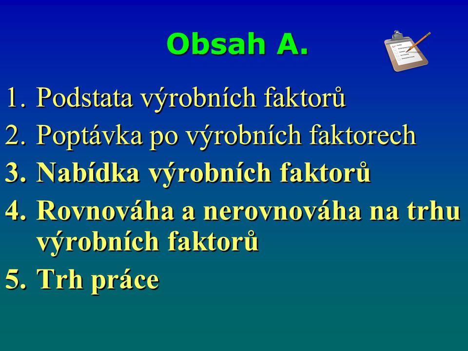 Obsah A.