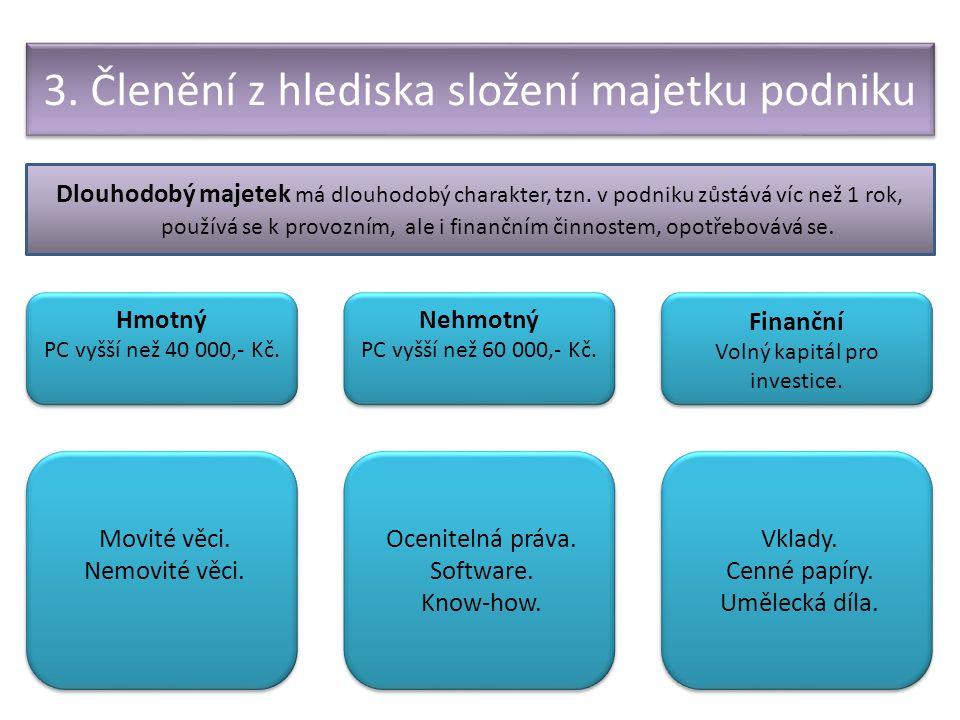 3. Členění z hlediska složení majetku podniku Hmotný PC vyšší než 40 000,- Kč. Hmotný PC vyšší než 40 000,- Kč. Nehmotný PC vyšší než 60 000,- Kč. Neh