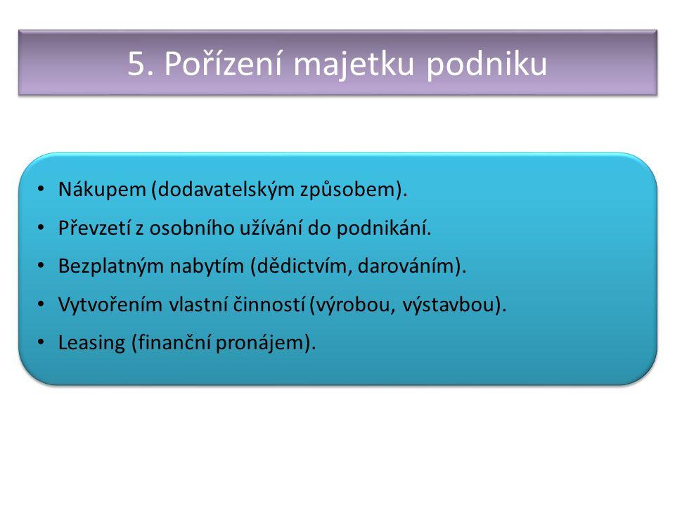 6.Ocenění majetku podniku Cena pořízení. Cena pořizovací.