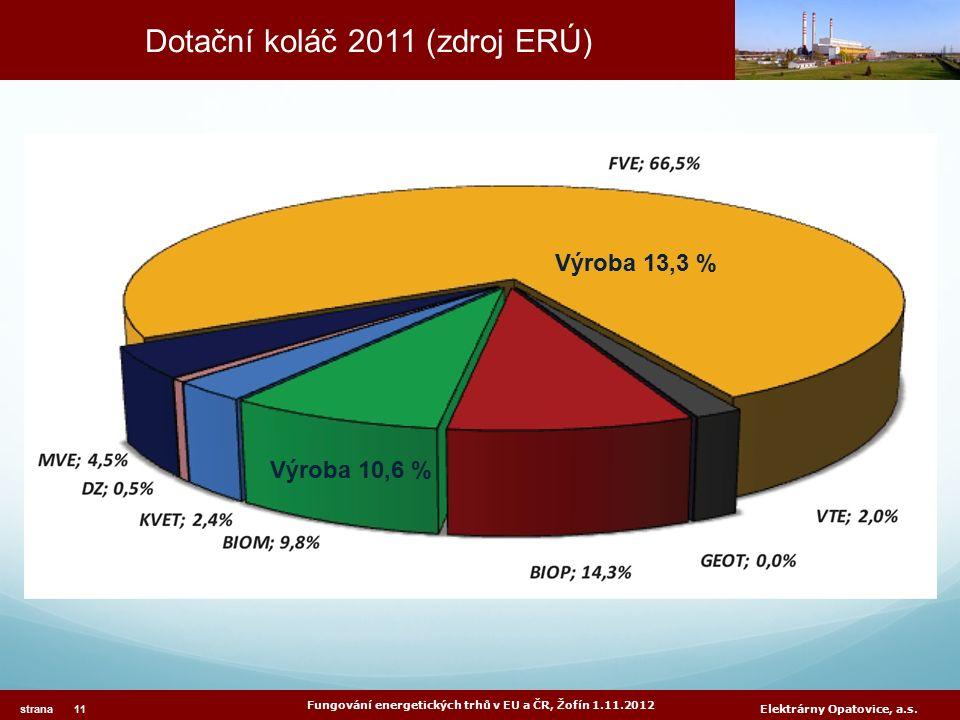 Dotační koláč 2011 (zdroj ERÚ) Fungování energetických trhů v EU a ČR, Žofín 1.11.2012 strana 11 Elektrárny Opatovice, a.s. Výroba 13,3 % Výroba 10,6