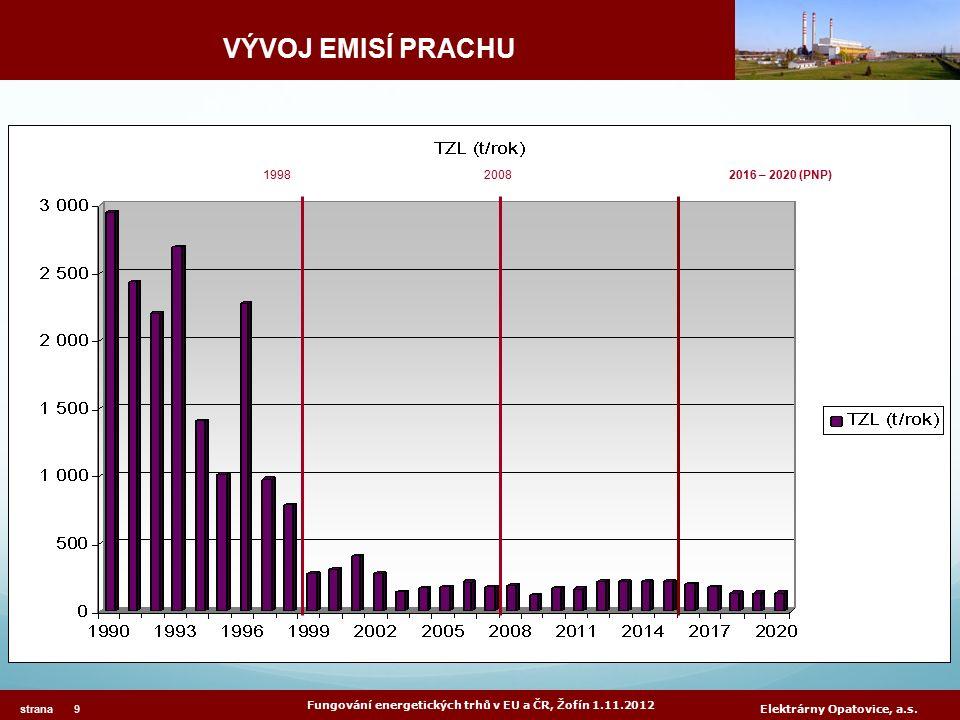 Fungování energetických trhů v EU a ČR, Žofín 1.11.2012 strana 9 Elektrárny Opatovice, a.s. 2016 – 2020 (PNP)20081998 VÝVOJ EMISÍ PRACHU