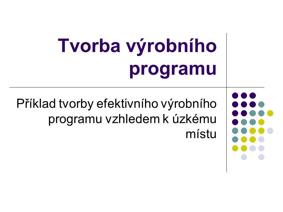 Tvorba výrobního programu Příklad tvorby efektivního výrobního programu vzhledem k úzkému místu