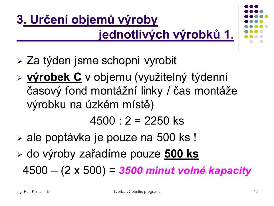 Ing. Petr Klíma ©Tvorba výrobního programu12 3. Určení objemů výroby jednotlivých výrobků 1.