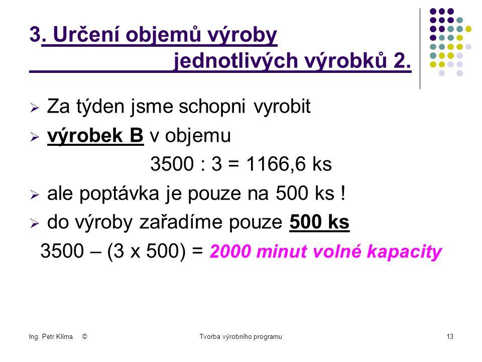 Ing. Petr Klíma ©Tvorba výrobního programu13 3. Určení objemů výroby jednotlivých výrobků 2.