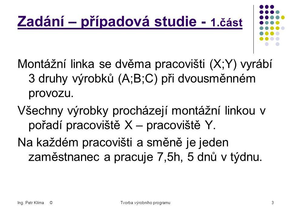 Ing.Petr Klíma ©Tvorba výrobního programu14 3. Určení objemů výroby jednotlivých výrobků 3.