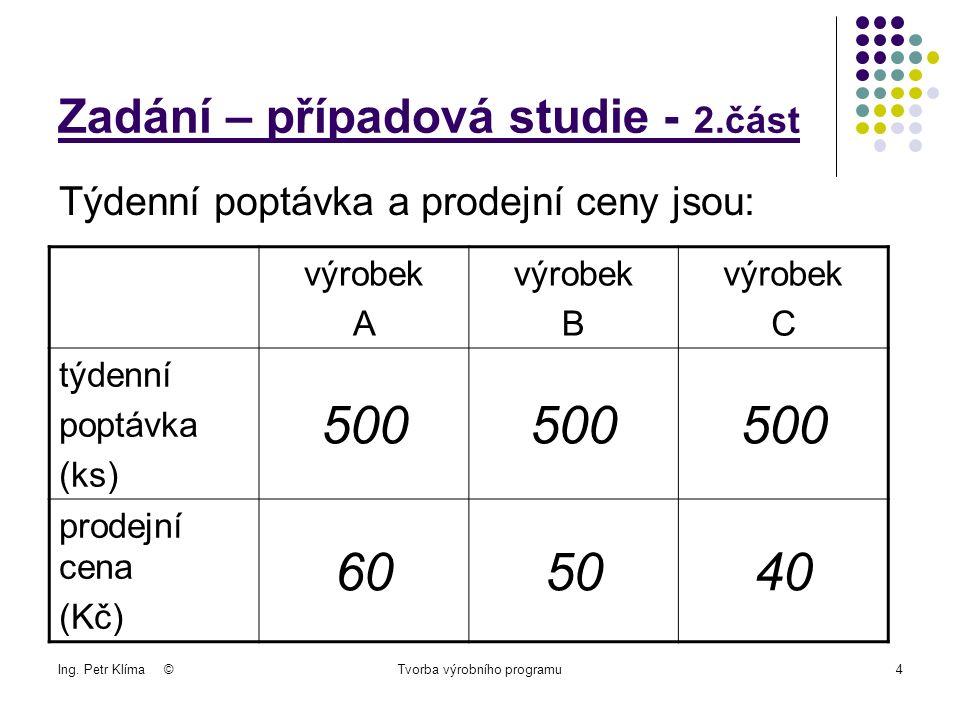 Ing.Petr Klíma ©Tvorba výrobního programu15 3. Určení objemů výroby jednotlivých výrobků 4.