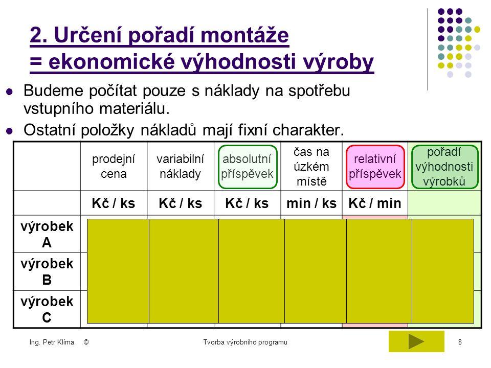 Ing. Petr Klíma ©Tvorba výrobního programu8 2.