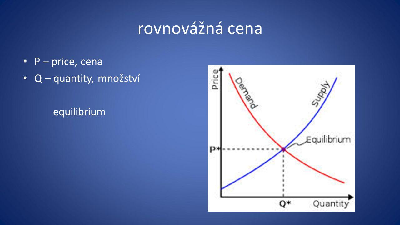 rovnovážná cena P – price, cena Q – quantity, množství equilibrium