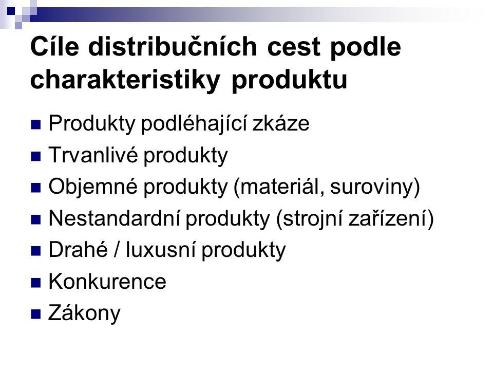 Cíle distribučních cest podle charakteristiky produktu Produkty podléhající zkáze Trvanlivé produkty Objemné produkty (materiál, suroviny) Nestandardní produkty (strojní zařízení) Drahé / luxusní produkty Konkurence Zákony