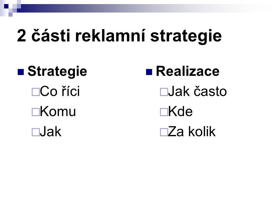2 části reklamní strategie Strategie  Co říci  Komu  Jak Realizace  Jak často  Kde  Za kolik