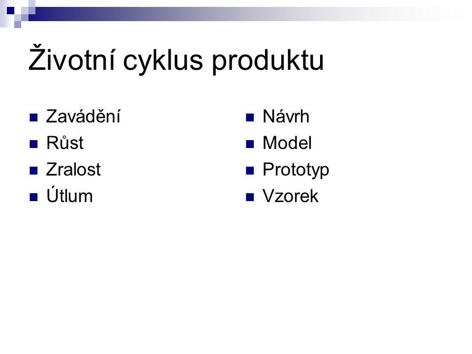 Životní cyklus produktu Zavádění Růst Zralost Útlum Návrh Model Prototyp Vzorek