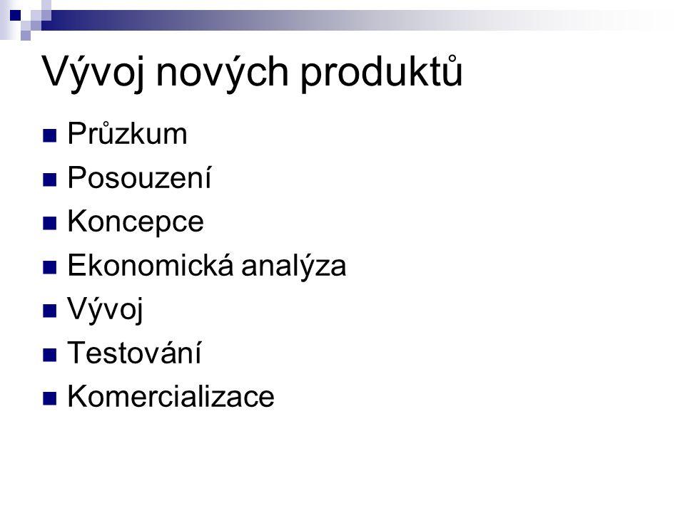 Vývoj nových produktů Průzkum Posouzení Koncepce Ekonomická analýza Vývoj Testování Komercializace