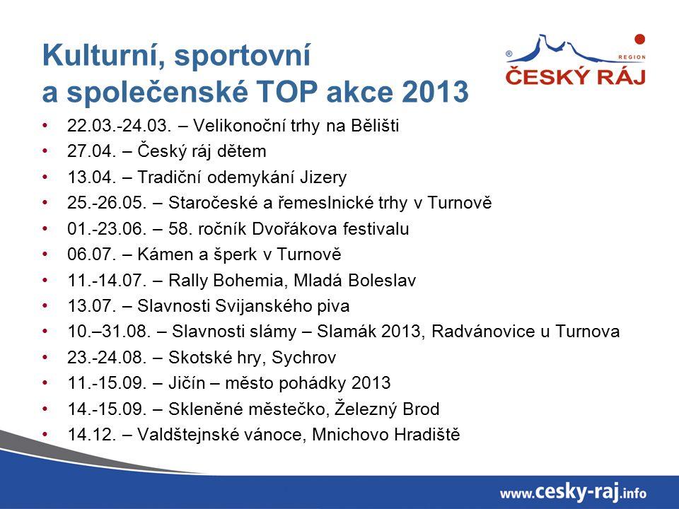 Kulturní, sportovní a společenské TOP akce 2013 22.03.-24.03.