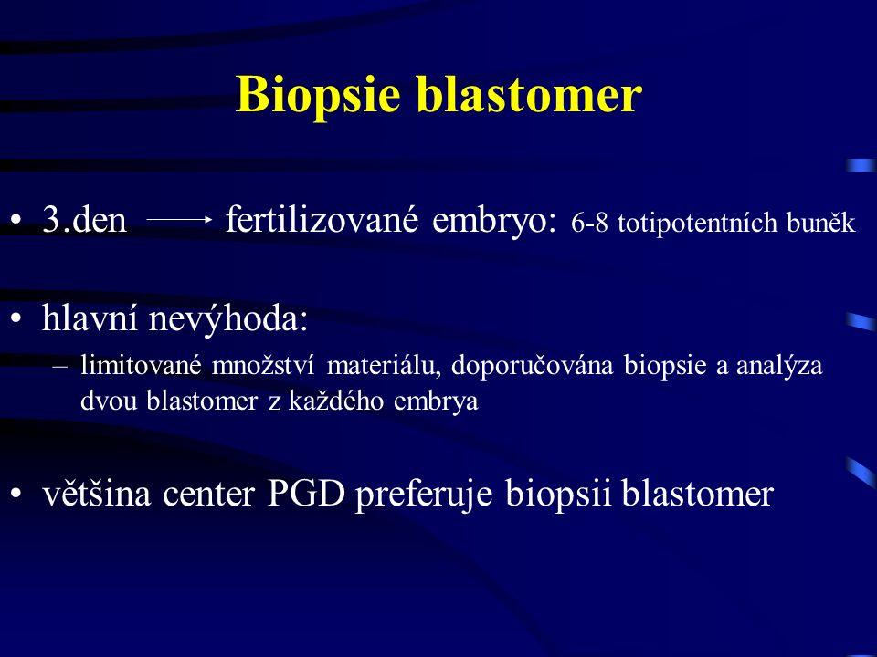 Biopsie blastomer 3.den fertilizované embryo: 6-8 totipotentních buněk hlavní nevýhoda: –limitované množství materiálu, doporučována biopsie a analýza dvou blastomer z každého embrya většina center PGD preferuje biopsii blastomer