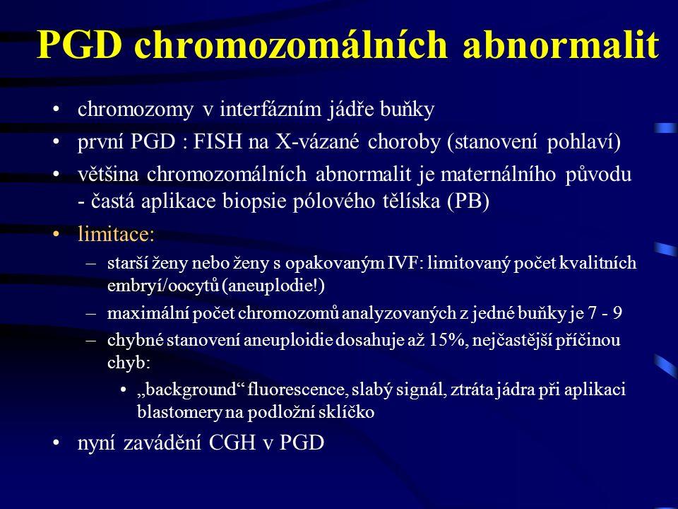 """PGD chromozomálních abnormalit chromozomy v interfázním jádře buňky první PGD : FISH na X-vázané choroby (stanovení pohlaví) většina chromozomálních abnormalit je maternálního původu - častá aplikace biopsie pólového tělíska (PB) limitace: –starší ženy nebo ženy s opakovaným IVF: limitovaný počet kvalitních embryí/oocytů (aneuplodie!) –maximální počet chromozomů analyzovaných z jedné buňky je 7 - 9 –chybné stanovení aneuploidie dosahuje až 15%, nejčastější příčinou chyb: """"background fluorescence, slabý signál, ztráta jádra při aplikaci blastomery na podložní sklíčko nyní zavádění CGH v PGD"""