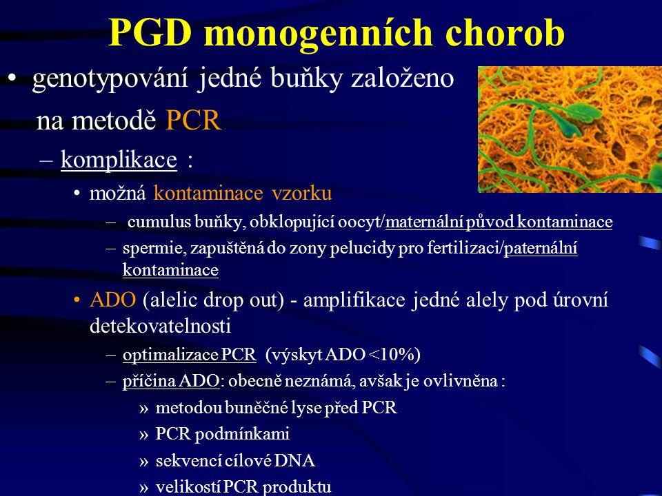 PGD monogenních chorob genotypování jedné buňky založeno na metodě PCR –komplikace : možná kontaminace vzorku – cumulus buňky, obklopující oocyt/maternální původ kontaminace –spermie, zapuštěná do zony pelucidy pro fertilizaci/paternální kontaminace ADO (alelic drop out) - amplifikace jedné alely pod úrovní detekovatelnosti –optimalizace PCR (výskyt ADO <10%) –příčina ADO: obecně neznámá, avšak je ovlivněna : »metodou buněčné lyse před PCR »PCR podmínkami »sekvencí cílové DNA »velikostí PCR produktu
