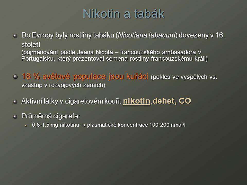 Nikotin a tabák Do Evropy byly rostliny tabáku (Nicotiana tabacum) dovezeny v 16. století (pojmenování podle Jeana Nicota – francouzského ambasadora v