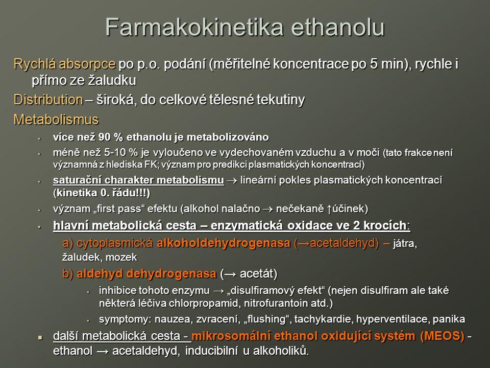 Farmakokinetika ethanolu Rychlá absorpce po p.o. podání (měřitelné koncentrace po 5 min), rychle i přímo ze žaludku Distribution – široká, do celkové