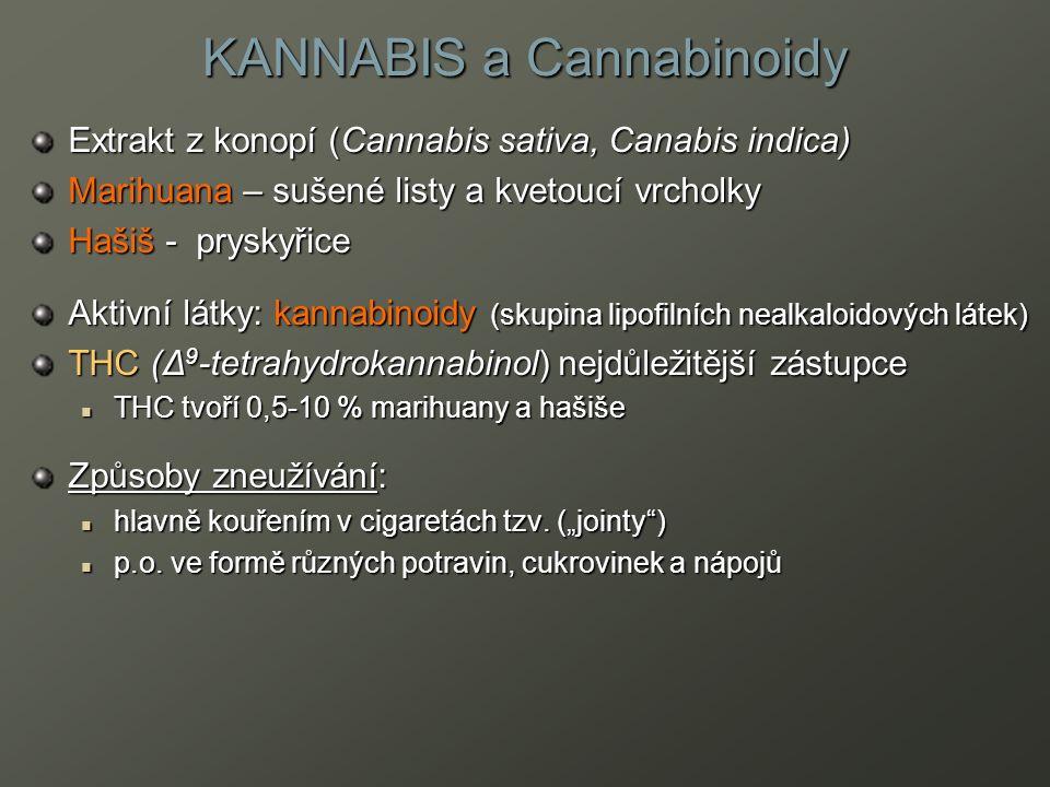 KANNABIS a Cannabinoidy Extrakt z konopí (Cannabis sativa, Canabis indica) Marihuana – sušené listy a kvetoucí vrcholky Hašiš - pryskyřice Aktivní lát