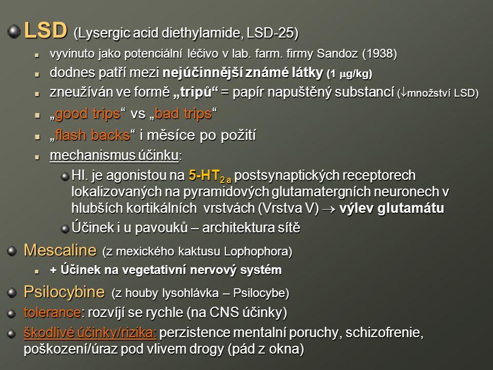 LSD (Lysergic acid diethylamide, LSD-25) vyvinuto jako potenciální léčivo v lab. farm. firmy Sandoz (1938) vyvinuto jako potenciální léčivo v lab. far