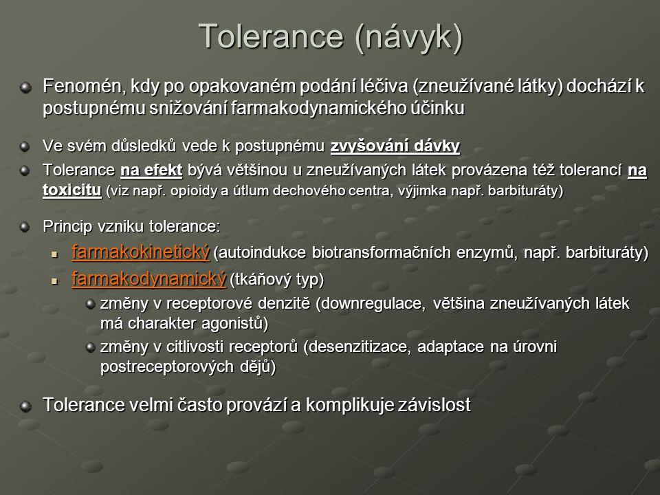 Tolerance (návyk) Fenomén, kdy po opakovaném podání léčiva (zneužívané látky) dochází k postupnému snižování farmakodynamického účinku Ve svém důsledk